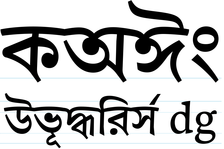 bengali writing In former east bengal (today bangladesh), the strong linguistic consciousness led to the bengali language movement in bengali writing system.